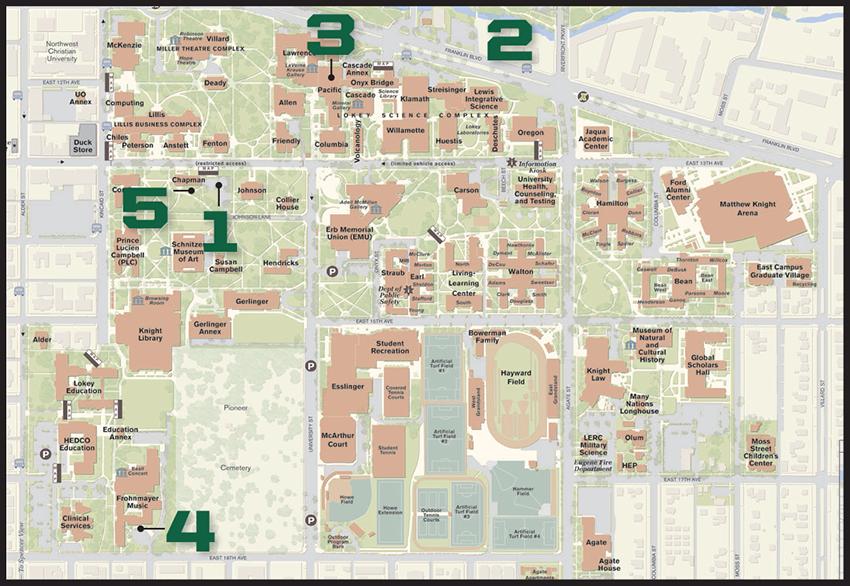 University of Oregon Giving - Under Construction